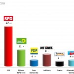German Federal Election: 15 Sep 2013 poll
