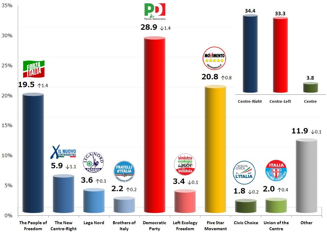 Datamedia 29 Nov 2013