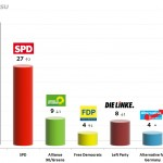 German Federal Election: 20 Dec 2013 poll