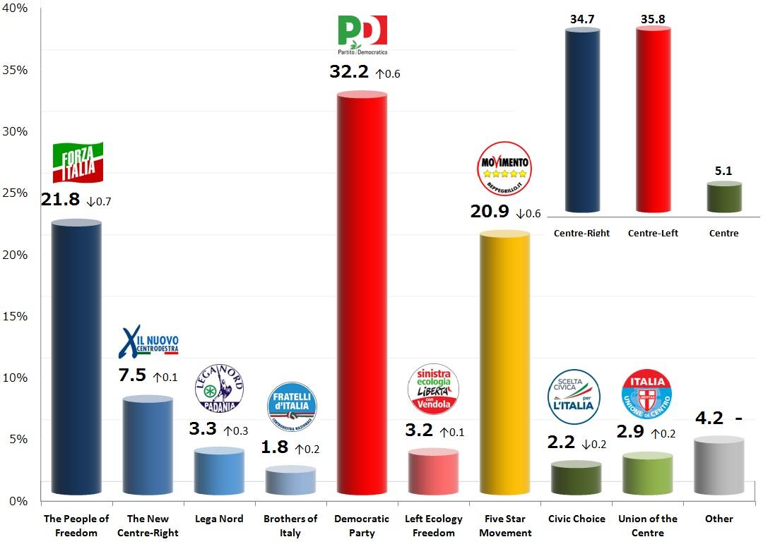 Ipsos 18 Dec 2013