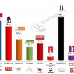 France – European Parliament Election: 26 Jan 2014 poll