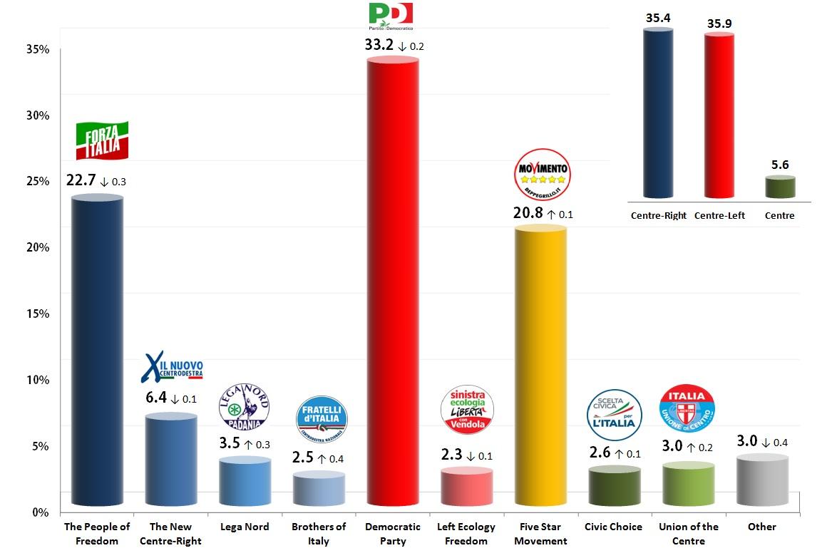 ipsos-Jan-23-2014