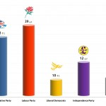 United Kingdom General Election: 17 Jan 2014 poll (Yougov)