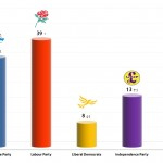United Kingdom General Election: 19 Jan 2014 poll (YouGov)