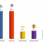 United Kingdom General Election: 22 Jan 2014 poll (Yougov)
