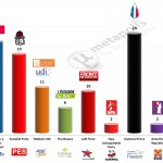 France – European Parliament Election: 9 Oct 2013 poll