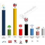 Greece – European Parliament Election: 16 Dec 2013 poll