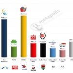 Greece – European Parliament Election: 11 Feb 2014 poll (GPO)