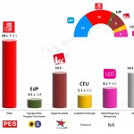 Spain – European Parliament Election: 23 Feb 2014 poll