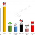 Greek Parliamentary Election: 12 Feb 2014 poll