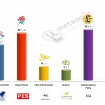 United Kingdom – European Parliament Election: 16 Mar 2014 poll