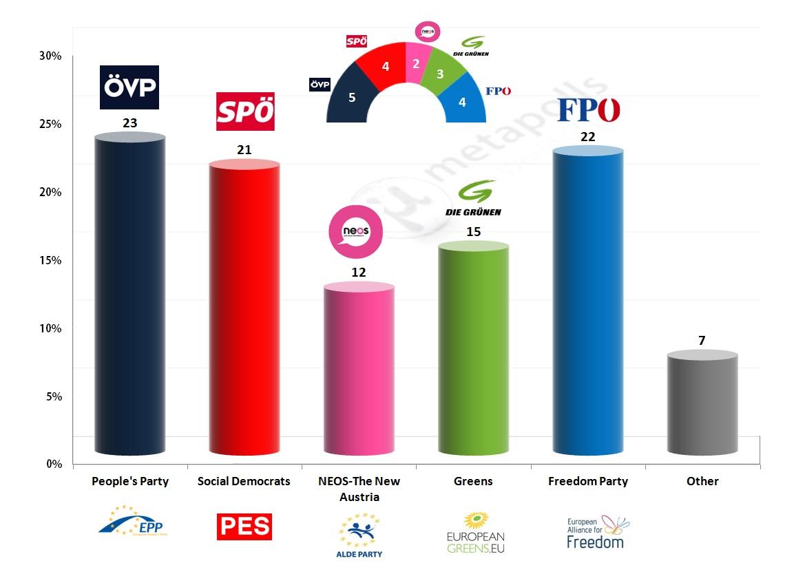 eu austria market 16 3 14