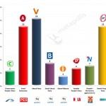 Denmark – European Parliament Election: 16 March 2014 poll