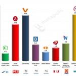 Denmark – European Parliament Election: 21 March 2014 poll