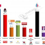 France – European Parliament Election: 30 Mar 2014 poll