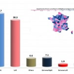 French Municipal elections 2014 – Second Round results
