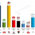 Greece – European Parliament Election: 14 March 2014 poll