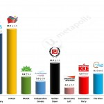Greek Parliamentary Election: 20 Mar 2014 poll (Pulse)