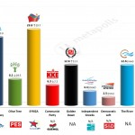 Greece – European Parliament Election: 20 March 2014 poll