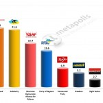 Ukrainian Parliamentary Election: 26 Mar 2014 poll