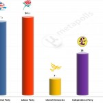 United Kingdom General Election: 26 Apr 2014 poll (Opinium)