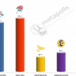 United Kingdom General Election: 16 April 2014 poll (YouGov)