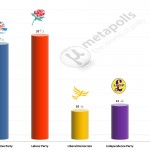 United Kingdom General Election: 23 April 2014 poll (YouGov)