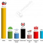 Greek Parliamentary Election: 26 April 2014 (Alco)
