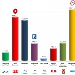 Denmark – European Parliament Election: 8 April 2014 poll