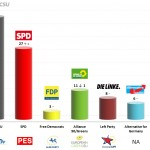 Germany – European Parliament Election: 11 April 2014 poll