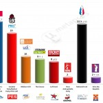 France – European Parliament Election: 24 April 2014 poll (Ifop)