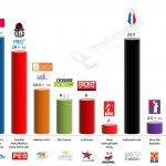 France – European Parliament Election: 28 April 2014 poll (Ifop)