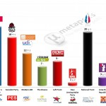 France – European Parliament Election: 1 April 2014 poll