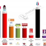 France – European Parliament Election: 15 April 2014 poll