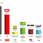 Germany – European Parliament Election: 3 Apr 2014 poll (Infratest)