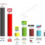 Germany – European Parliament Election: 25 April 2014 poll
