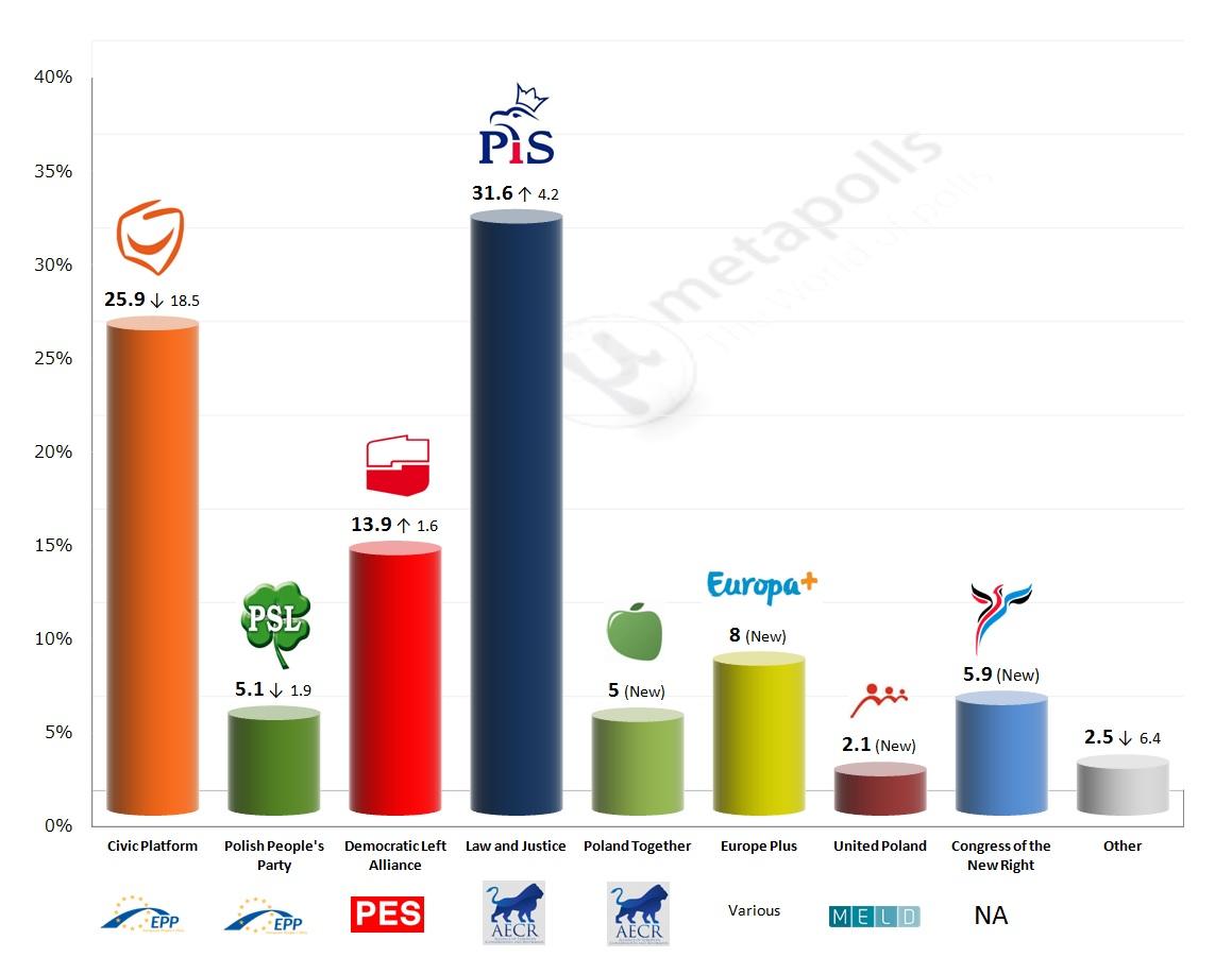 eu pl ewybory 27 4 14 logo