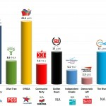Greece – European Parliament Election: 10 Apr 2014 poll (Pulse)