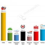 Greek Parliamentary Election: 7 Apr 2014 poll (GPO)