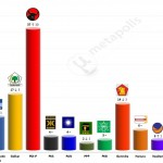 Indonesian Legislative election – 3 Apr 2014 poll