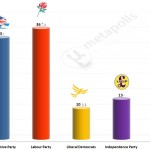 United Kingdom General Election: 22 April 2014 poll (Populus)