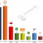 Polish parliamentary election: 6 April 2014 poll