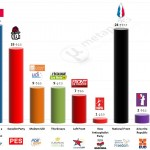 France – European Parliament Election: 9 April 2014 poll
