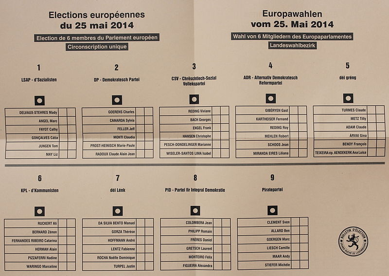Ballot_paper_European_Parliament_elections_2014_in_Luxembourg