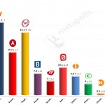 Danish General Election: 1 May 2014 poll