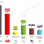 Germany – European Parliament Election: 9 May 2014 poll