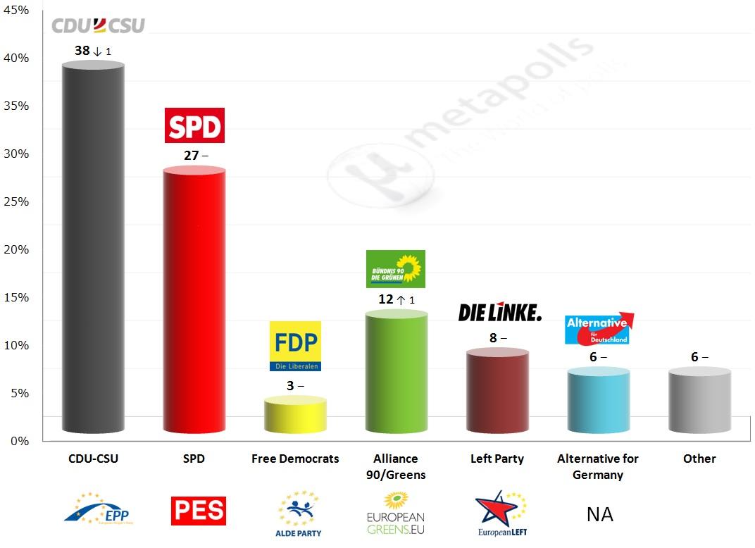 EU DE FGW ZDF 9 5 14
