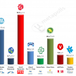 Sweden – European Parliament Election: 4 May 2014 poll