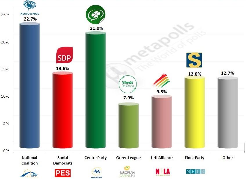 Taloustuktimus-Yle