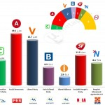 Denmark – European Parliament Election 2014: Final Results